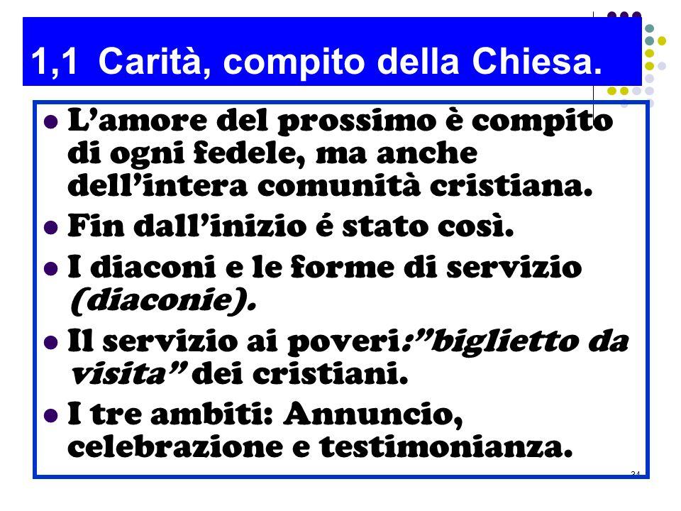 1,1 Carità, compito della Chiesa.