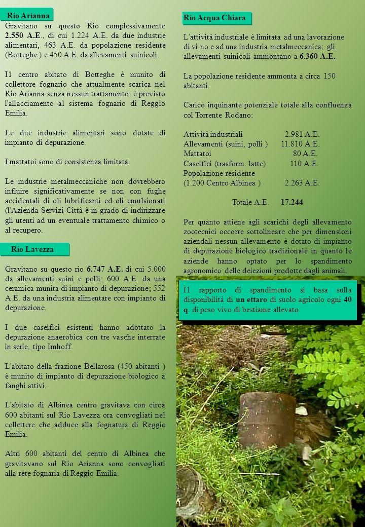 Rio Acqua Chiara