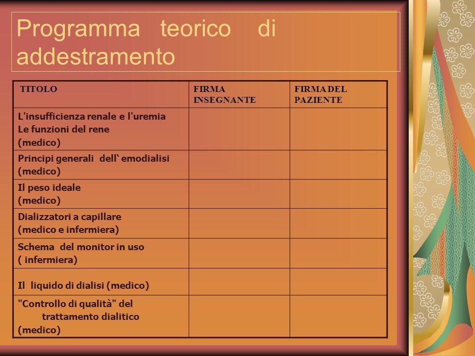 Programma teorico di addestramento