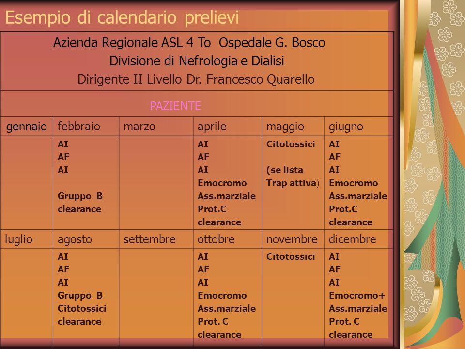 Esempio di calendario prelievi
