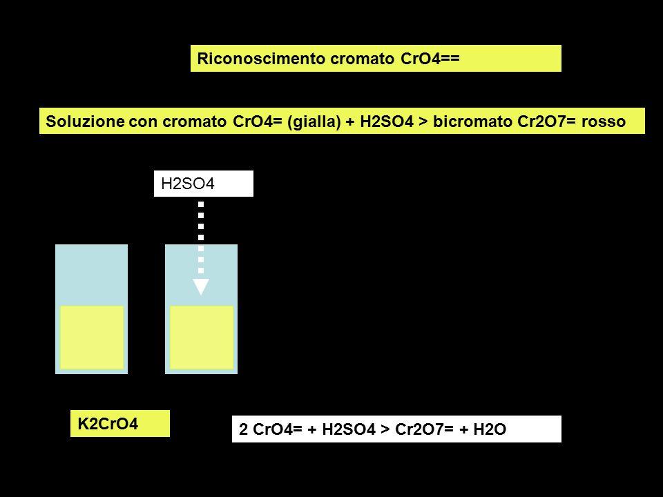 Riconoscimento cromato CrO4==