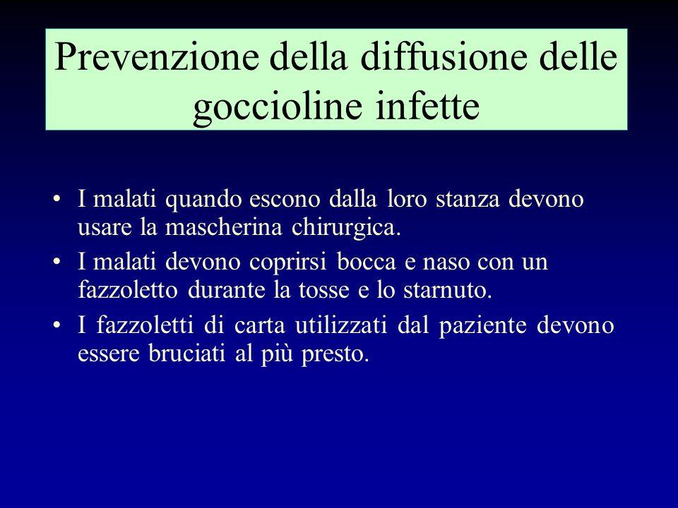 Prevenzione della diffusione delle goccioline infette