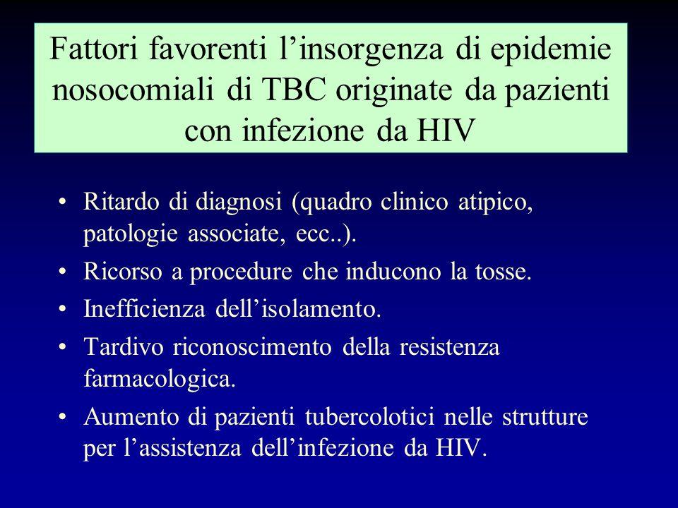 Fattori favorenti l'insorgenza di epidemie nosocomiali di TBC originate da pazienti con infezione da HIV