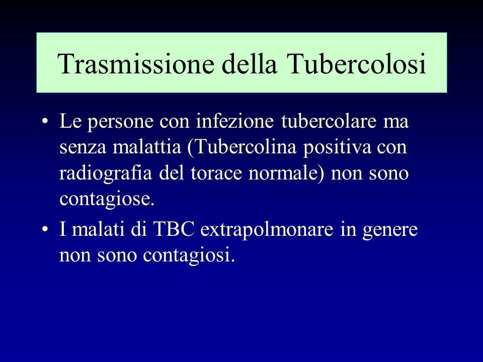 Trasmissione della Tubercolosi