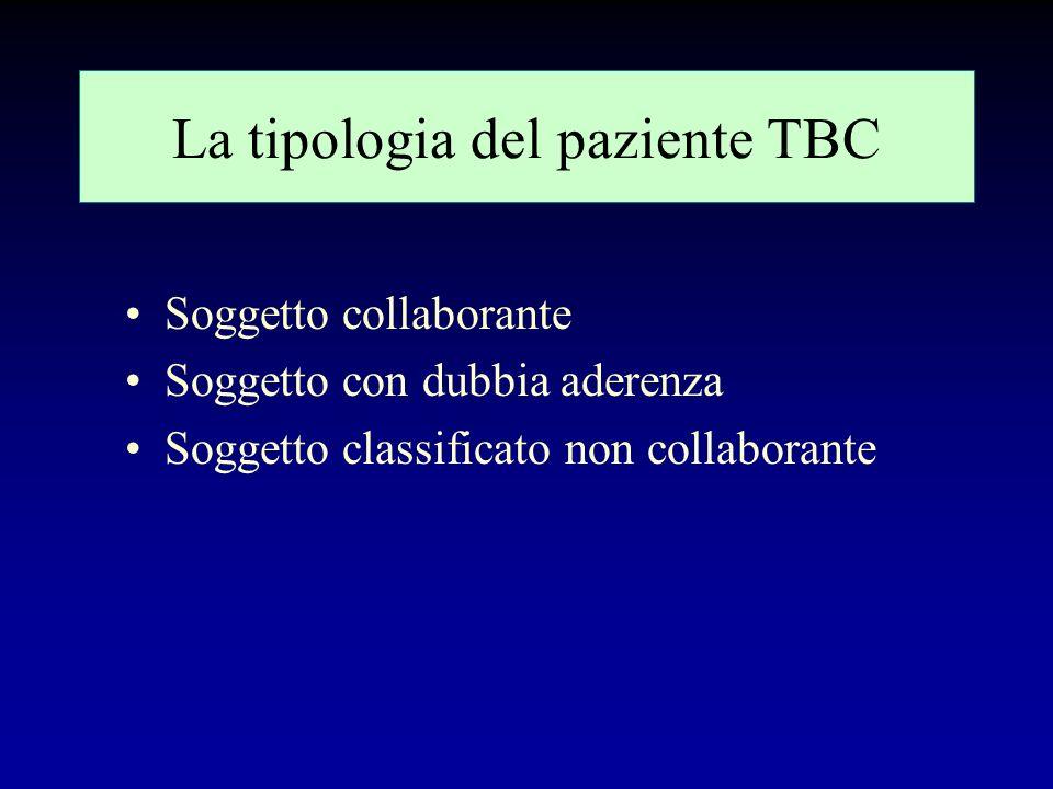 La tipologia del paziente TBC