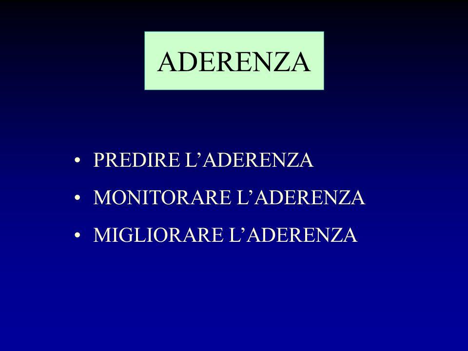 ADERENZA PREDIRE L'ADERENZA MONITORARE L'ADERENZA