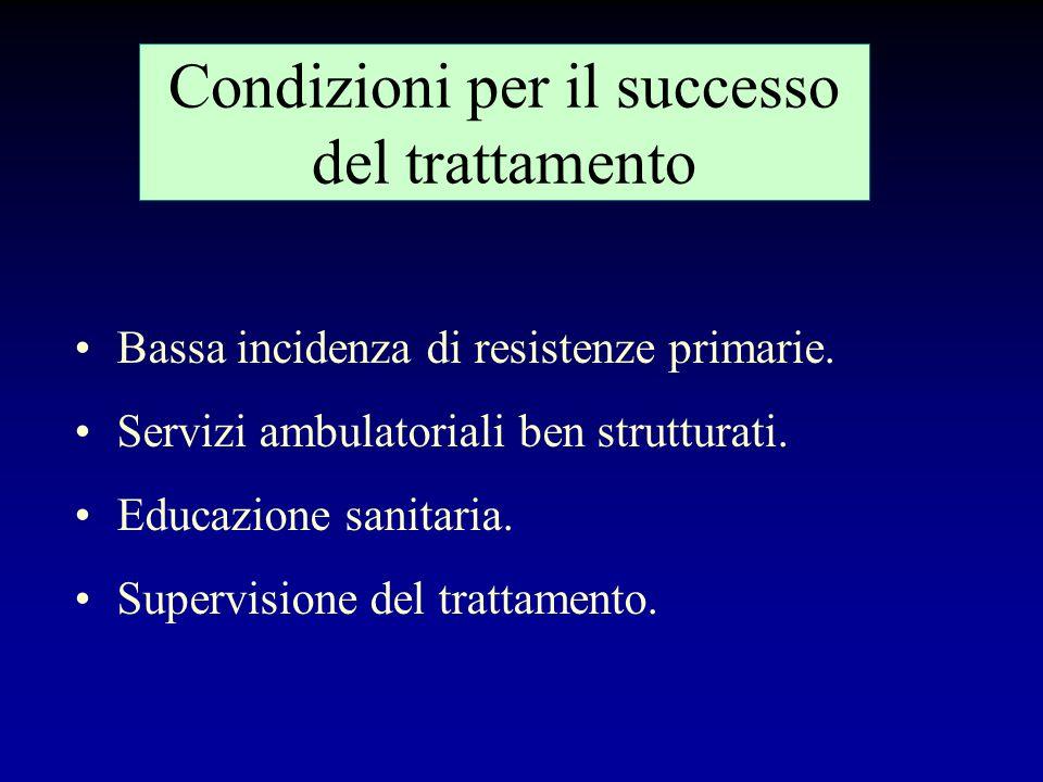 Condizioni per il successo del trattamento