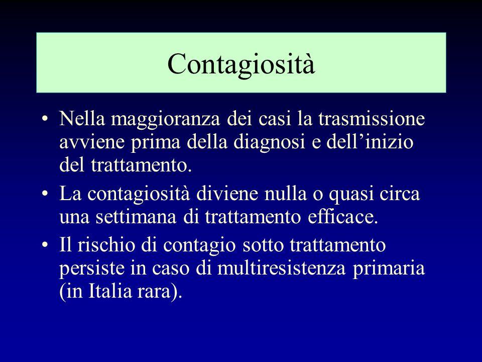 Contagiosità Nella maggioranza dei casi la trasmissione avviene prima della diagnosi e dell'inizio del trattamento.