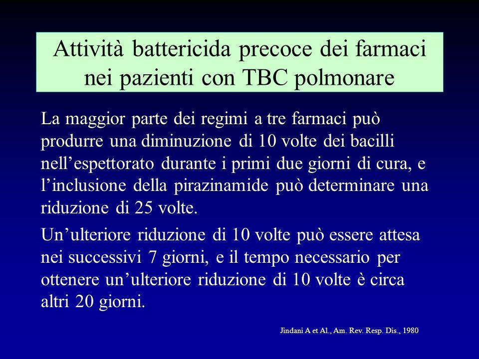 Attività battericida precoce dei farmaci nei pazienti con TBC polmonare