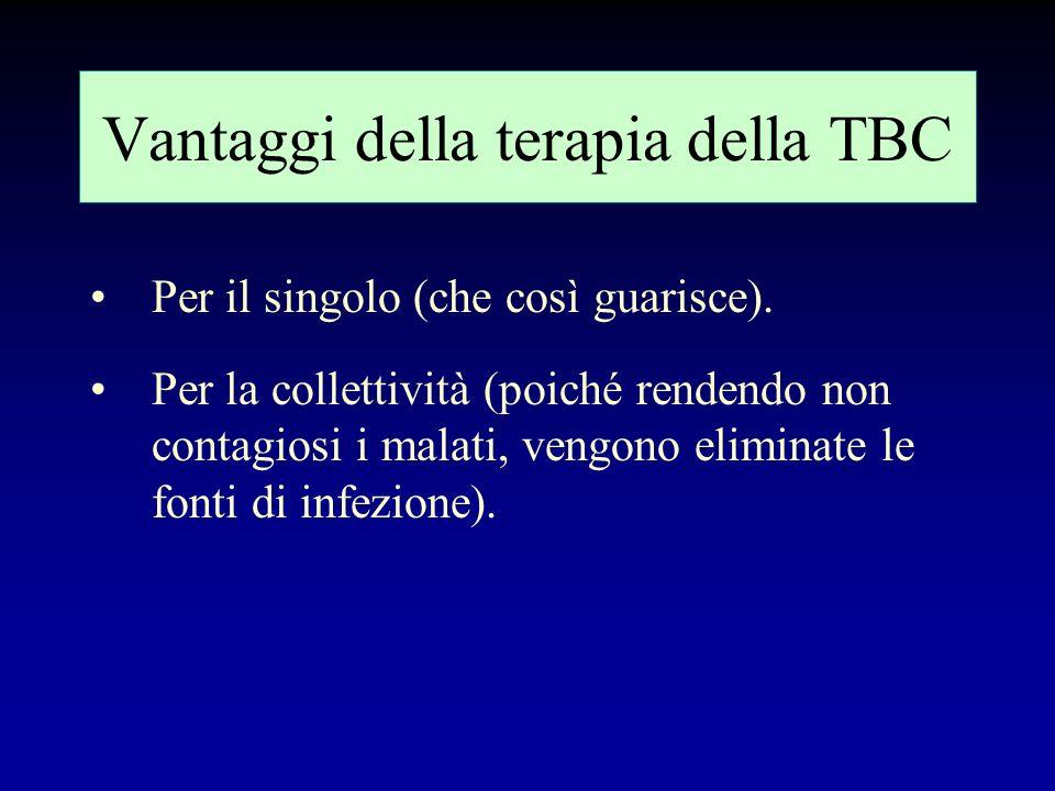 Vantaggi della terapia della TBC