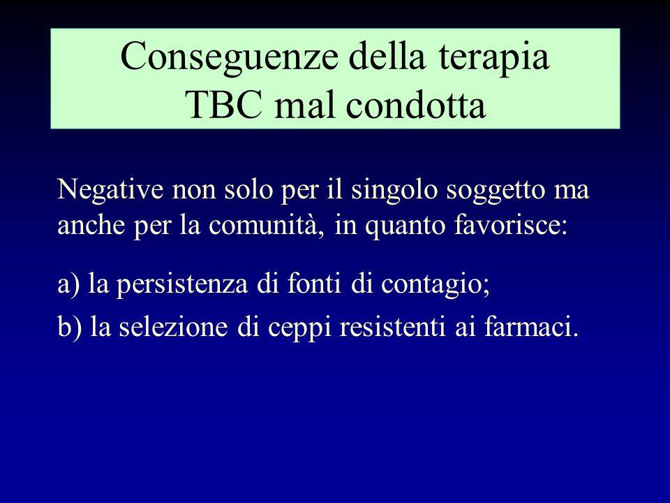 Conseguenze della terapia TBC mal condotta