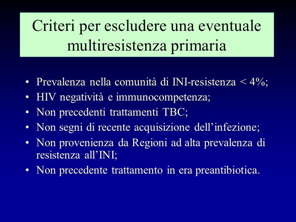 Criteri per escludere una eventuale multiresistenza primaria