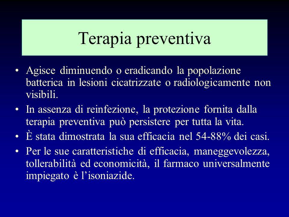 Terapia preventiva Agisce diminuendo o eradicando la popolazione batterica in lesioni cicatrizzate o radiologicamente non visibili.