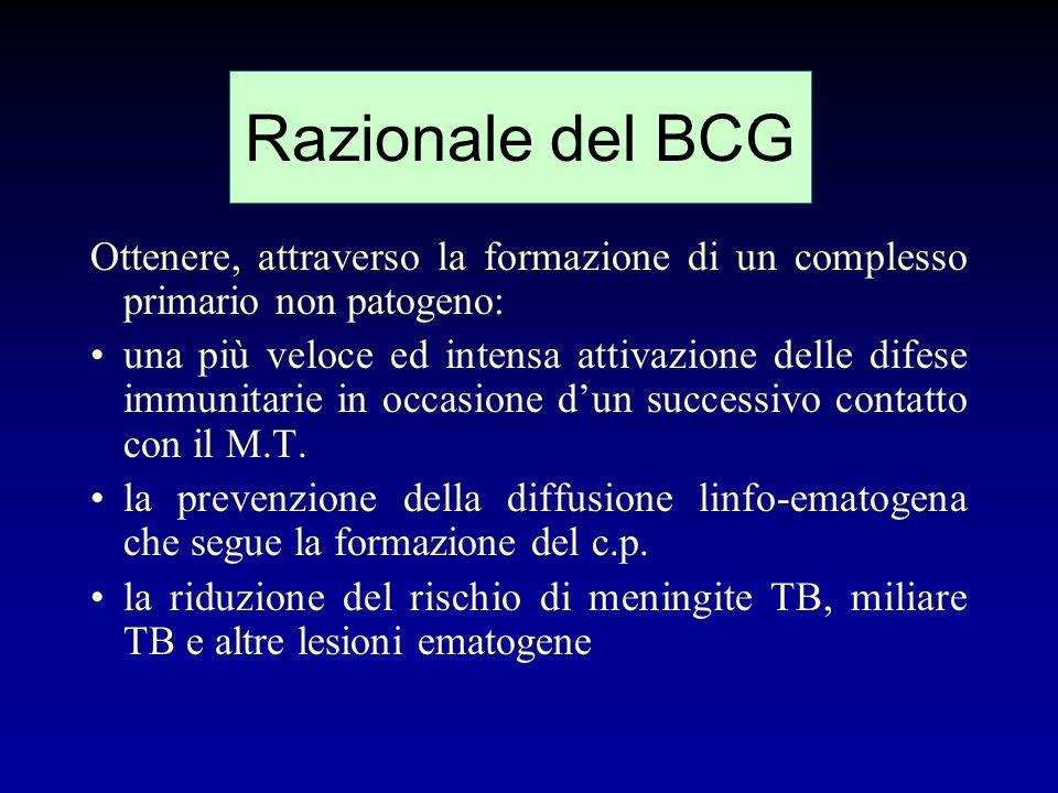 Razionale del BCG Ottenere, attraverso la formazione di un complesso primario non patogeno:
