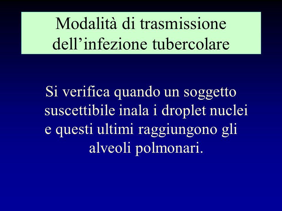 Modalità di trasmissione dell'infezione tubercolare