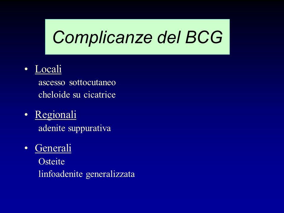 Complicanze del BCG Locali Regionali Generali ascesso sottocutaneo