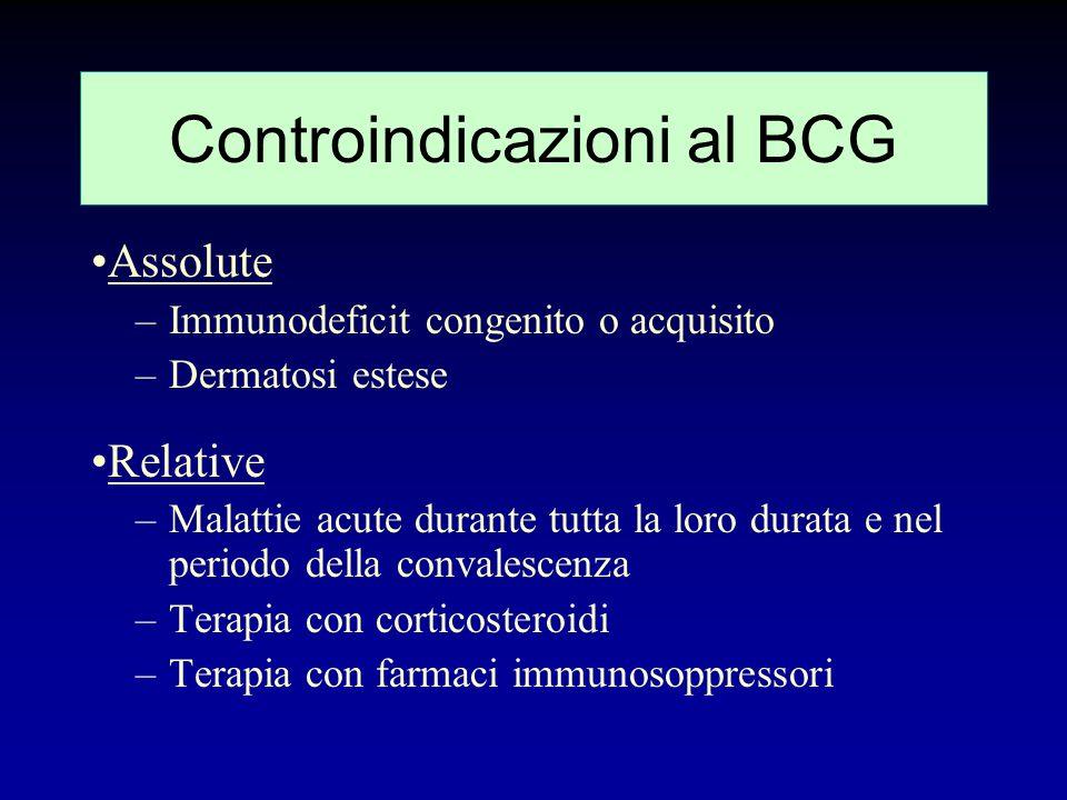 Controindicazioni al BCG
