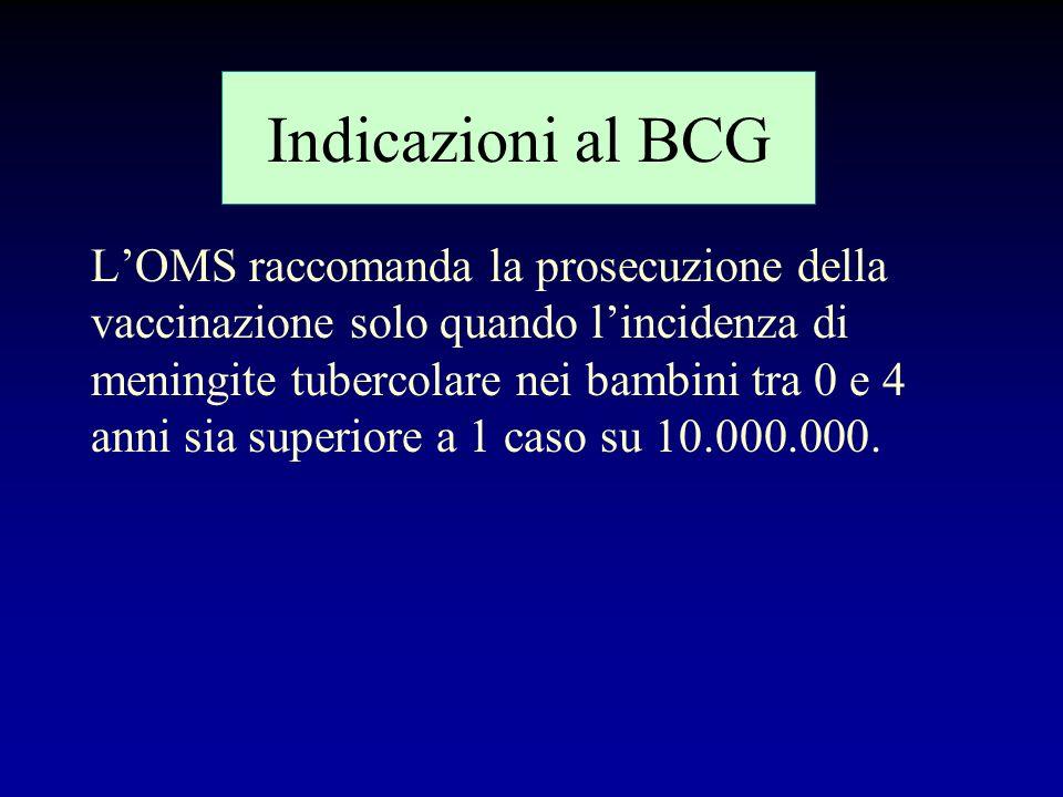 Indicazioni al BCG