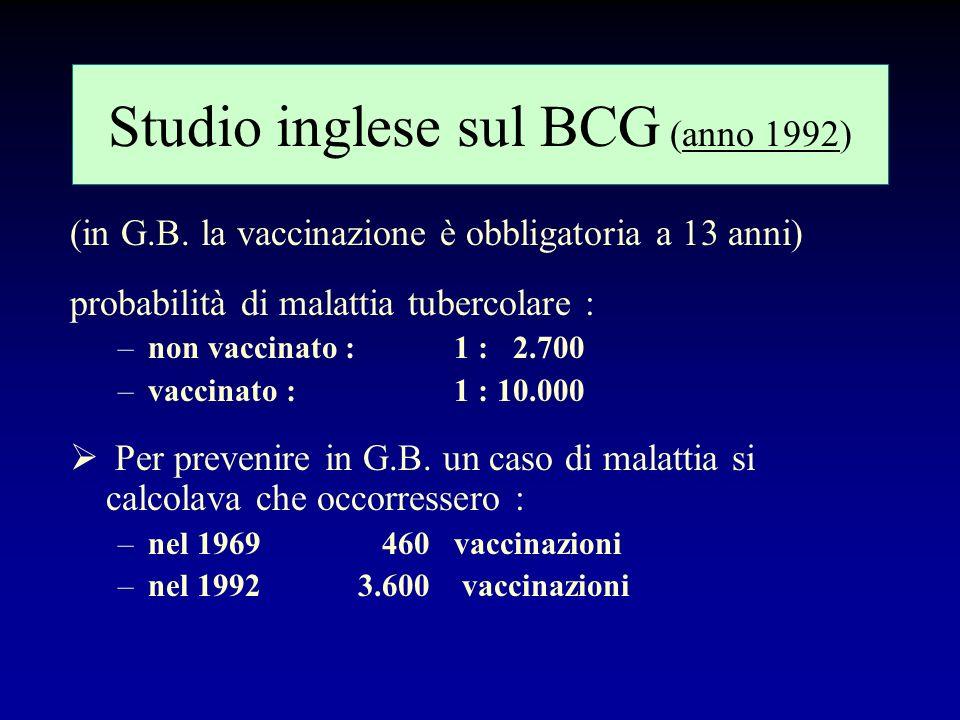 Studio inglese sul BCG (anno 1992)