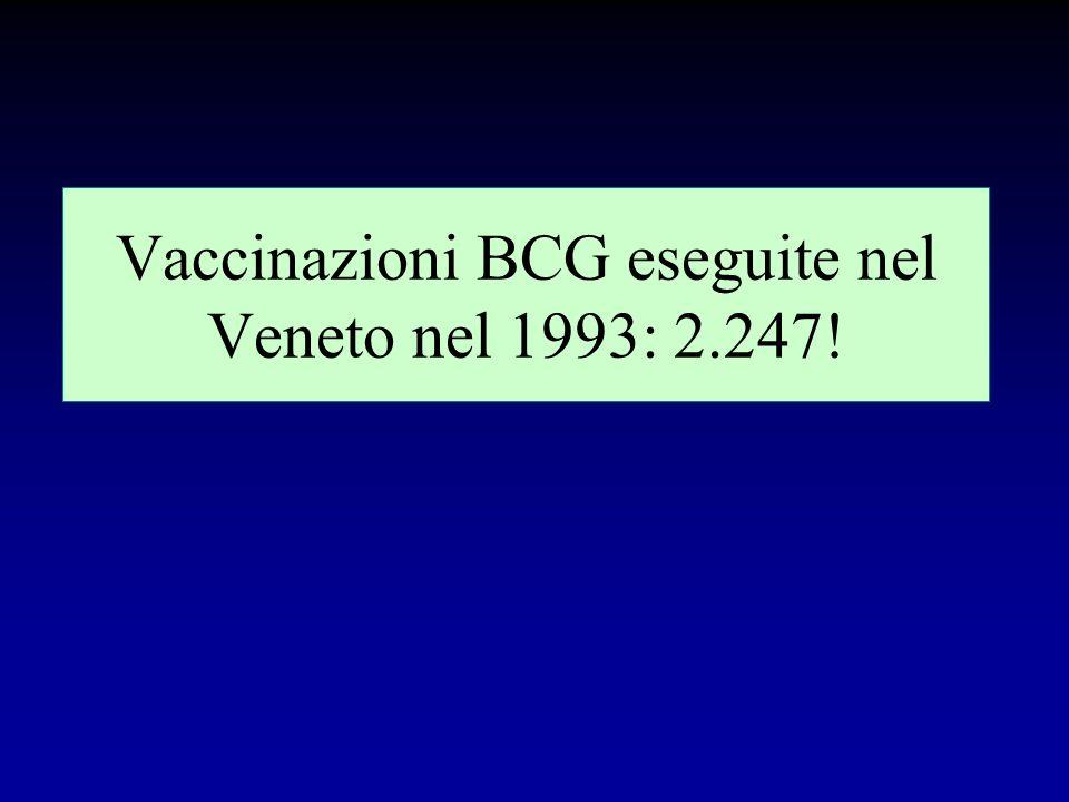 Vaccinazioni BCG eseguite nel Veneto nel 1993: 2.247!