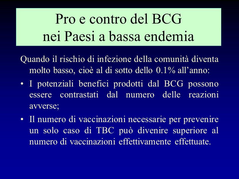 Pro e contro del BCG nei Paesi a bassa endemia