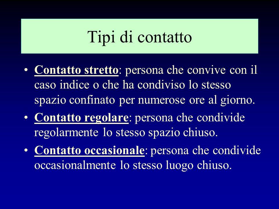 Tipi di contatto Contatto stretto: persona che convive con il caso indice o che ha condiviso lo stesso spazio confinato per numerose ore al giorno.