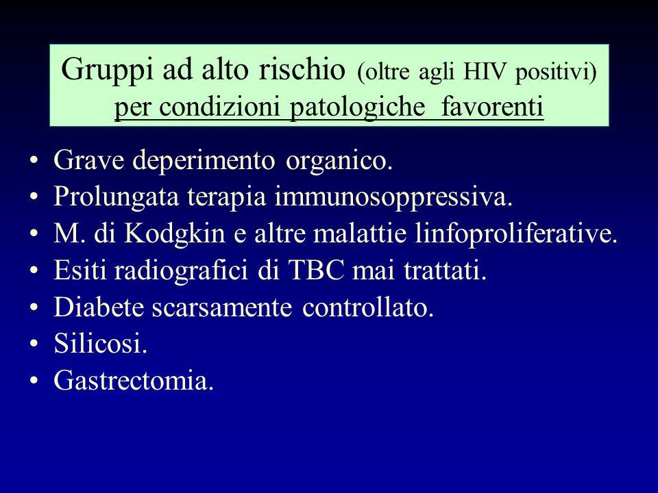 Gruppi ad alto rischio (oltre agli HIV positivi) per condizioni patologiche favorenti