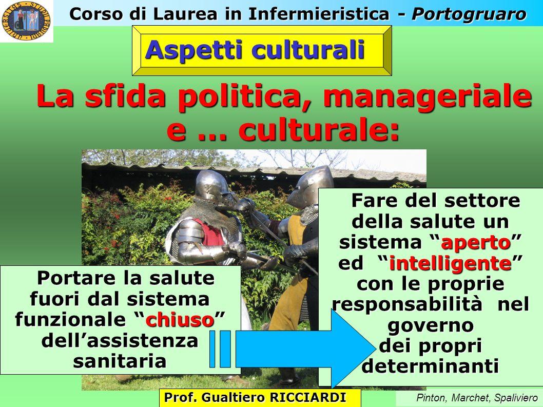 La sfida politica, manageriale e … culturale: