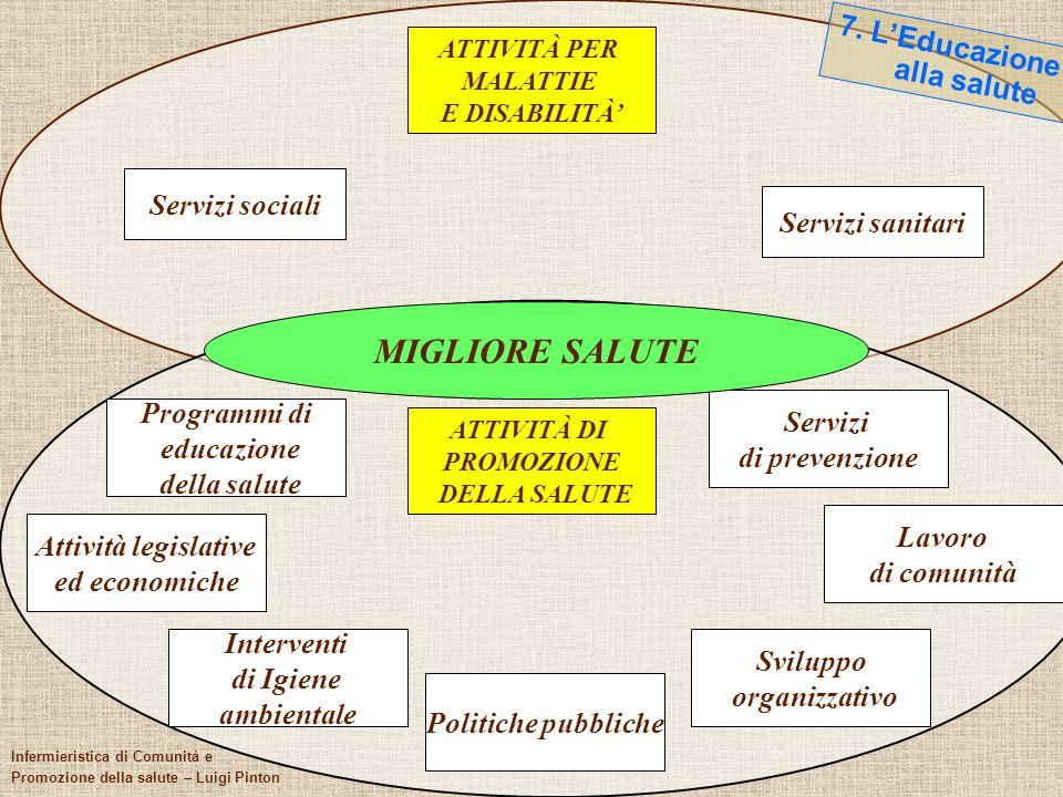 Il quadro di riferimento MIGLIORE SALUTE 7. L'Educazione alla salute