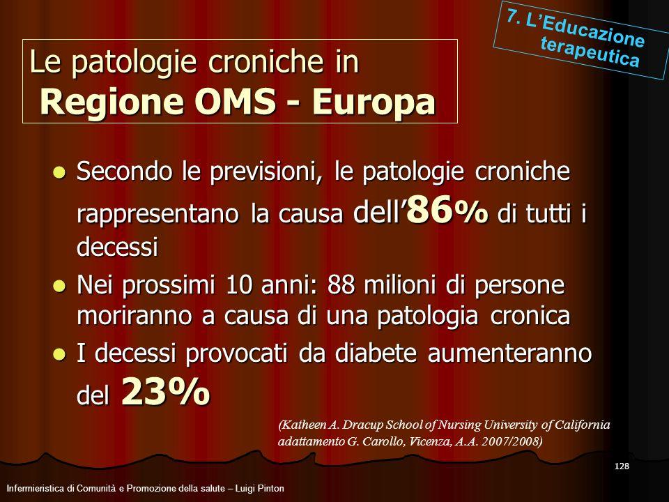 Le patologie croniche in Regione OMS - Europa