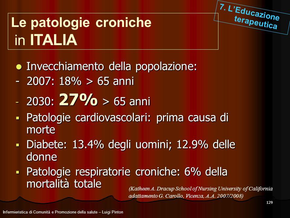 in ITALIA Le patologie croniche Invecchiamento della popolazione: