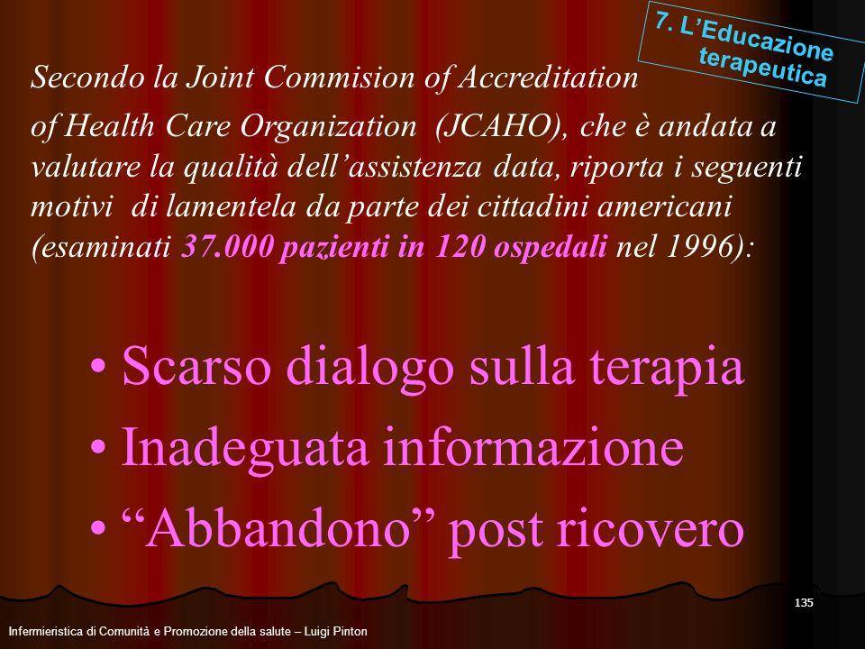 Scarso dialogo sulla terapia Inadeguata informazione