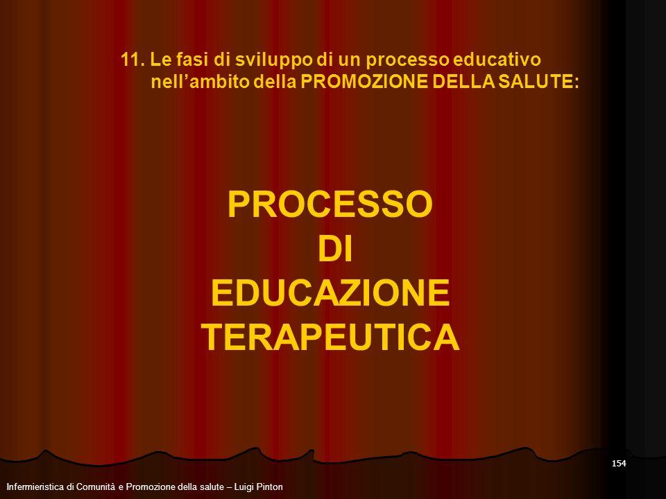 11. Le fasi di sviluppo di un processo educativo