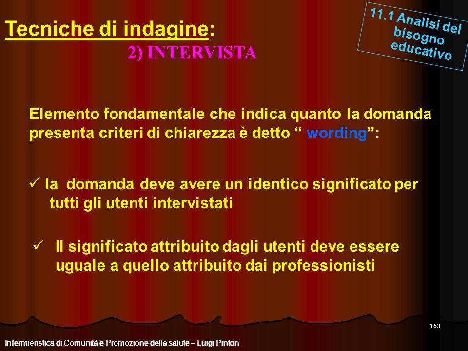 Tecniche di indagine: 2) INTERVISTA