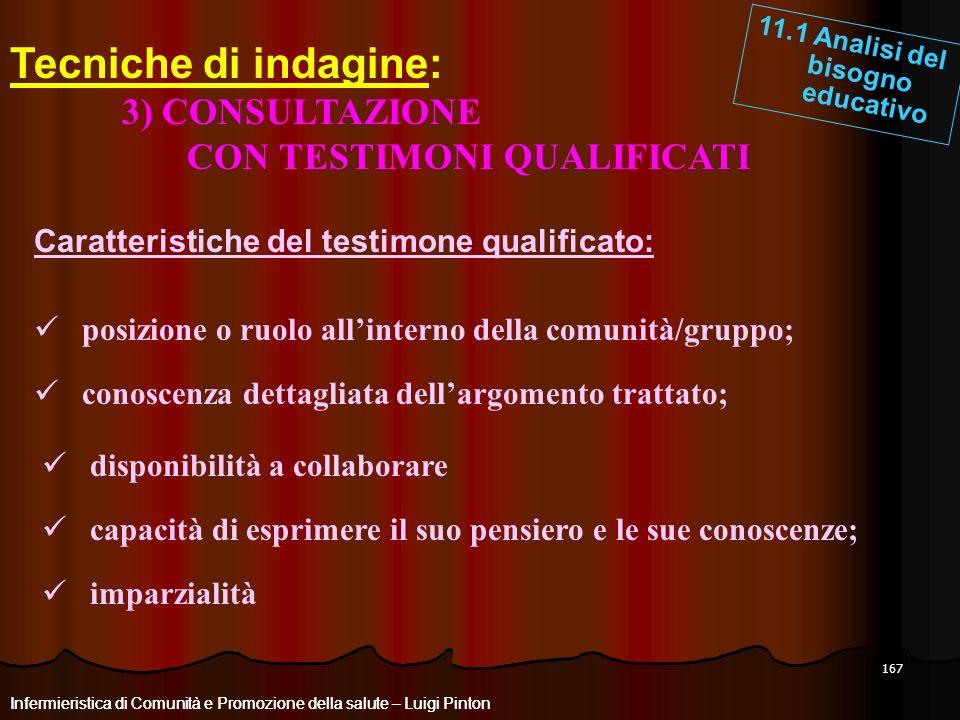 Tecniche di indagine: 3) CONSULTAZIONE CON TESTIMONI QUALIFICATI