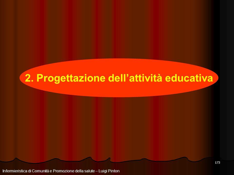 2. Progettazione dell'attività educativa