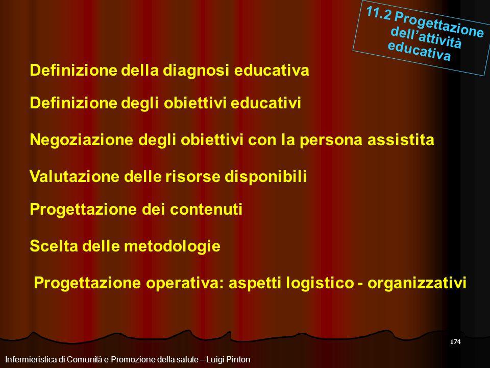 Definizione della diagnosi educativa