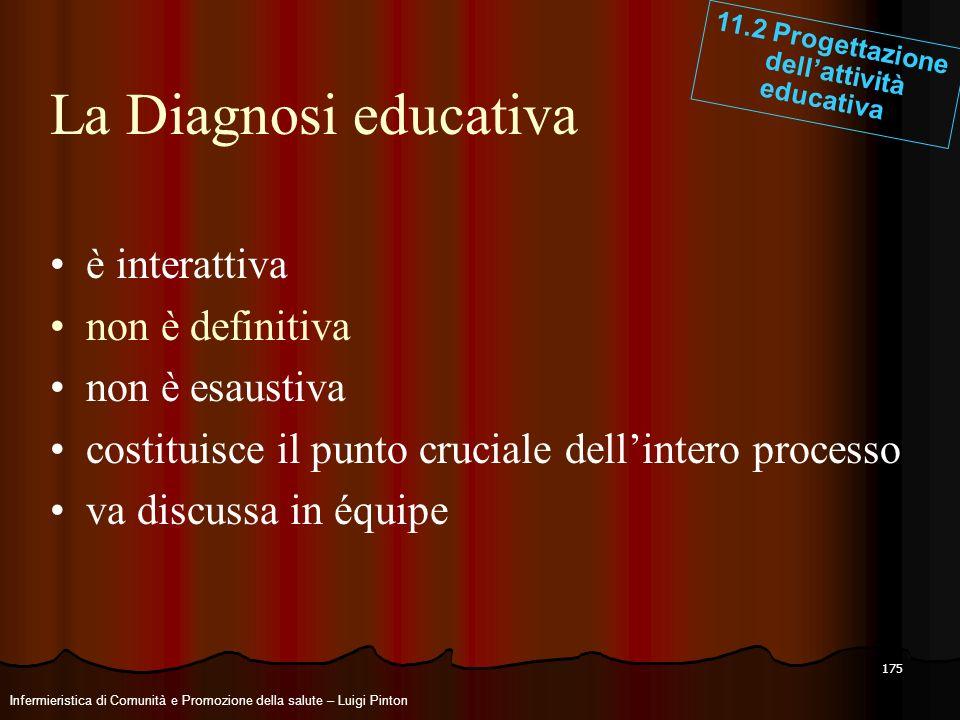 La Diagnosi educativa è interattiva non è definitiva non è esaustiva