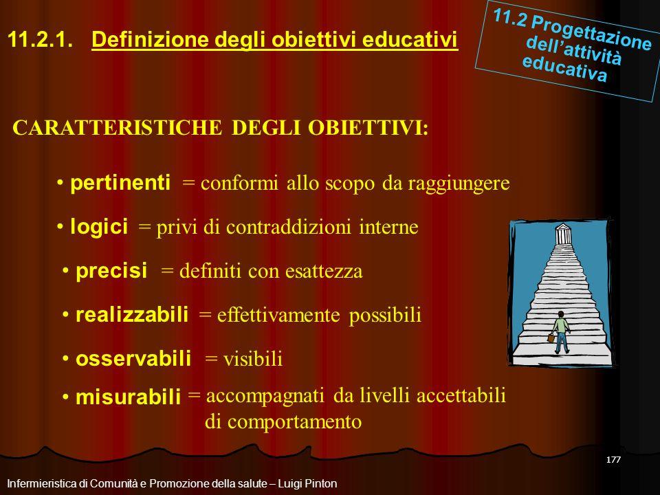 11.2.1. Definizione degli obiettivi educativi