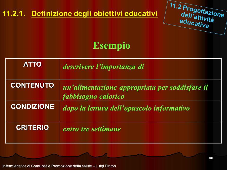 Esempio 11.2.1. Definizione degli obiettivi educativi