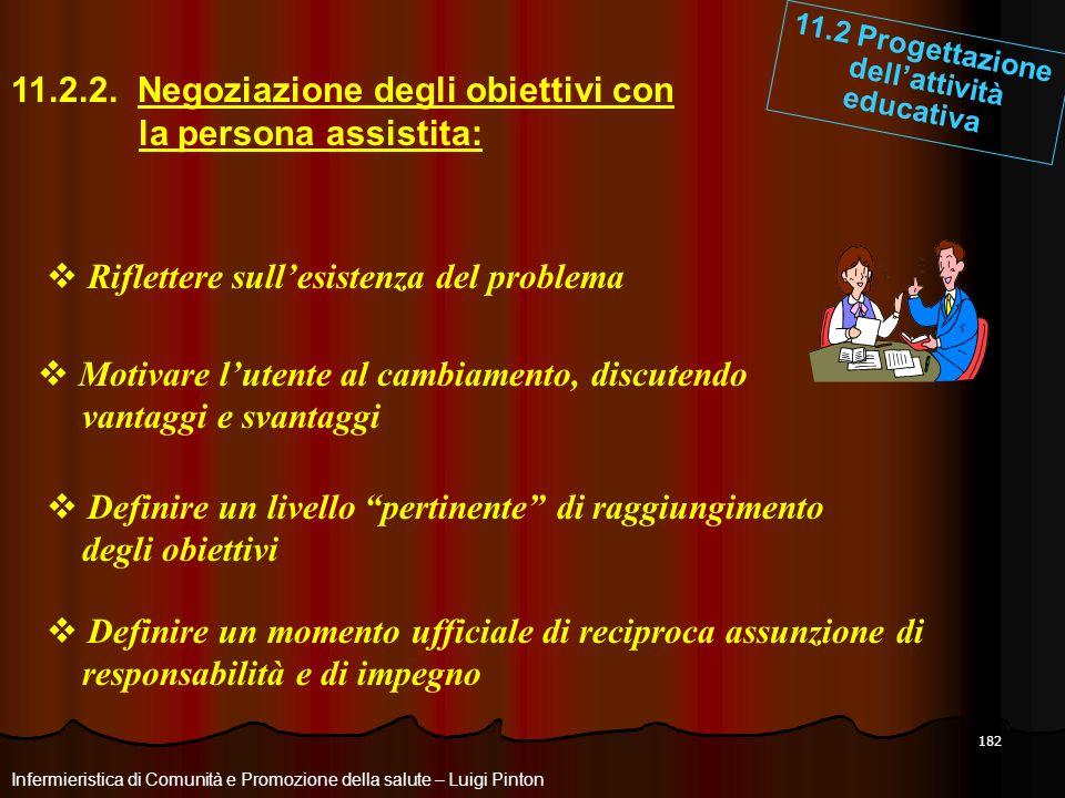 11.2.2. Negoziazione degli obiettivi con la persona assistita: