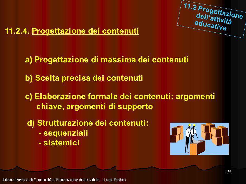 11.2.4. Progettazione dei contenuti