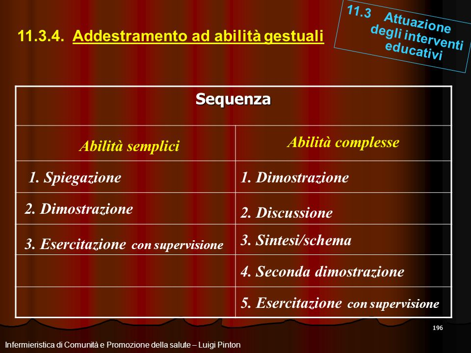11.3.4. Addestramento ad abilità gestuali Sequenza