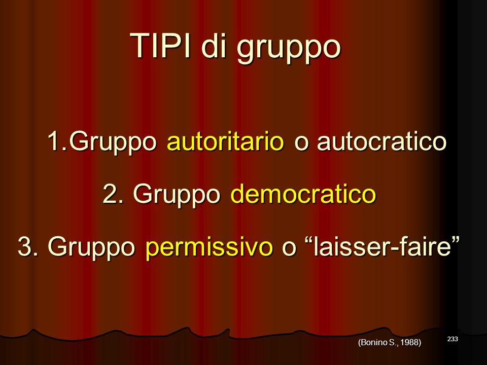 TIPI di gruppo Gruppo autoritario o autocratico 2. Gruppo democratico
