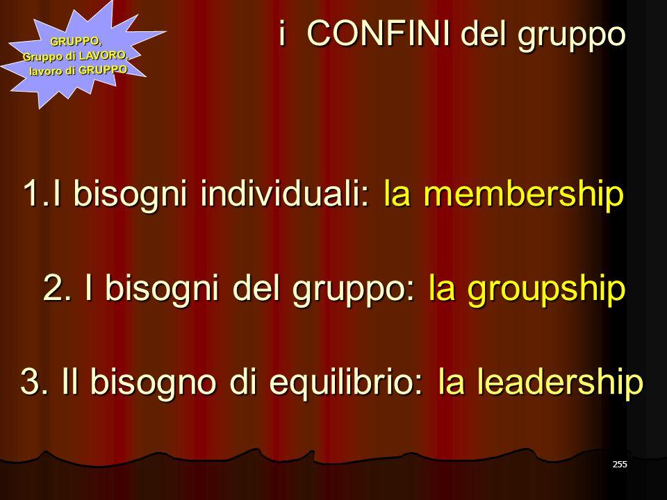 i CONFINI del gruppo I bisogni individuali: la membership