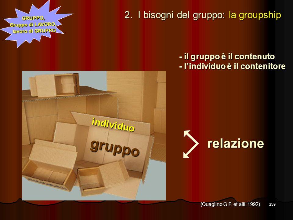 gruppo relazione 2. I bisogni del gruppo: la groupship individuo