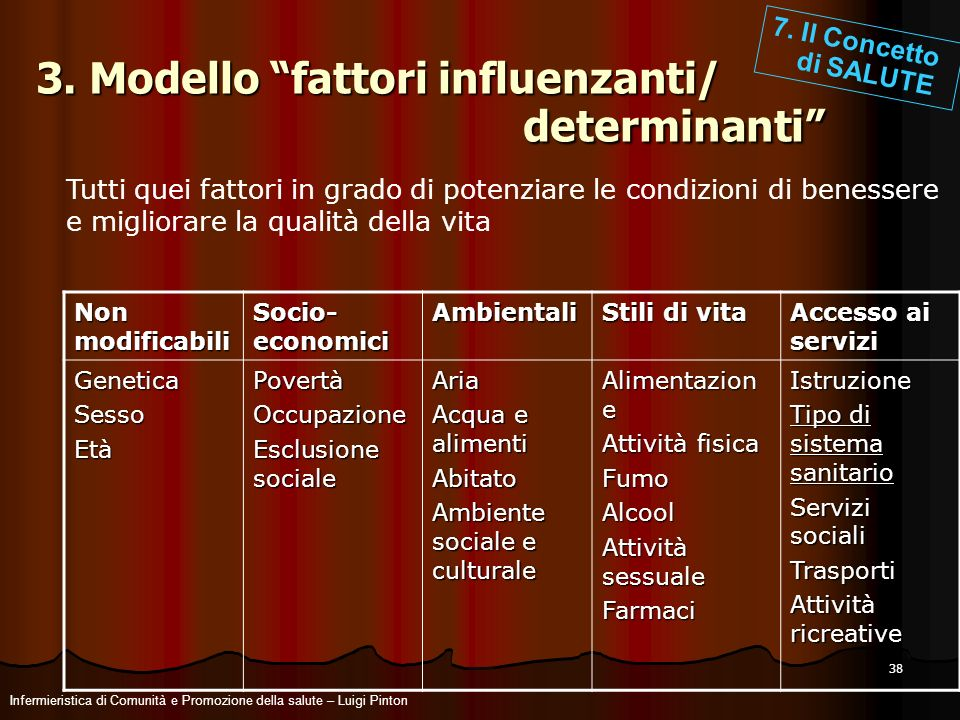 3. Modello fattori influenzanti/ determinanti