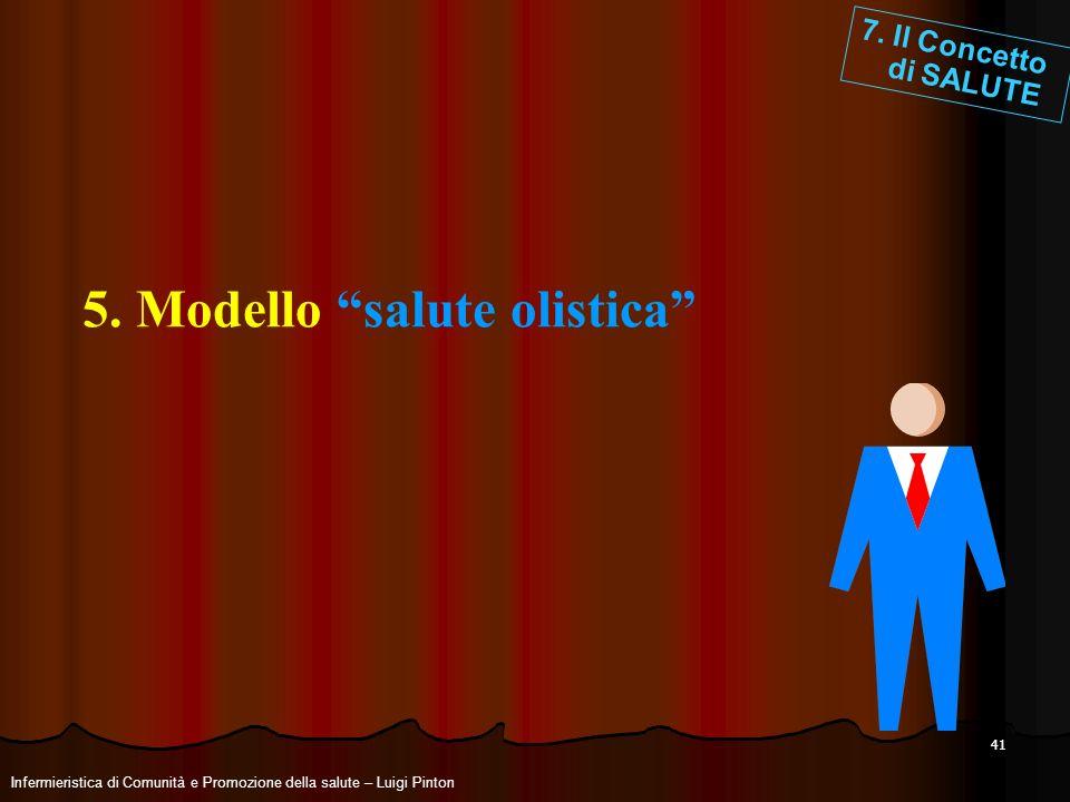 5. Modello salute olistica