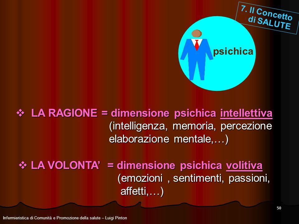 LA RAGIONE = dimensione psichica intellettiva
