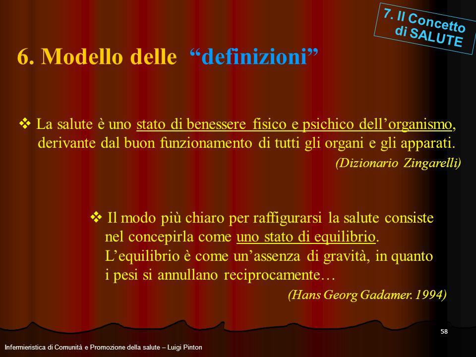 6. Modello delle definizioni
